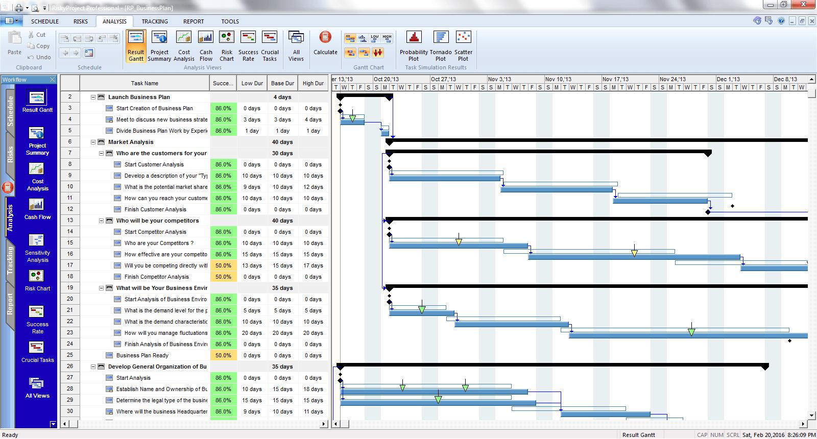RiskyProject Professional 7 crack