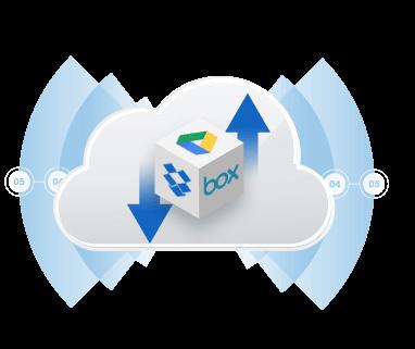 ipworks cloud storage crack